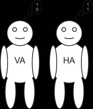 VA merkt sich 1,0. HA merkst sich 1,1.