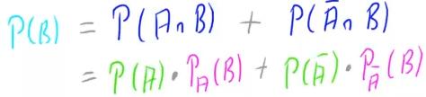 Rechnung, die zu P(B) führt