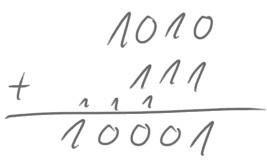 Die Addition im Dualsystem funktioniert nach demselben Schema wie im Dezimalsystem.