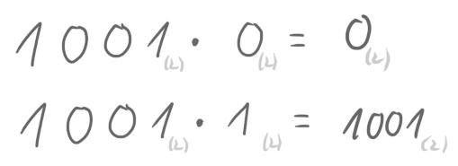 Beispielrechnungen zum genannten Effekt.
